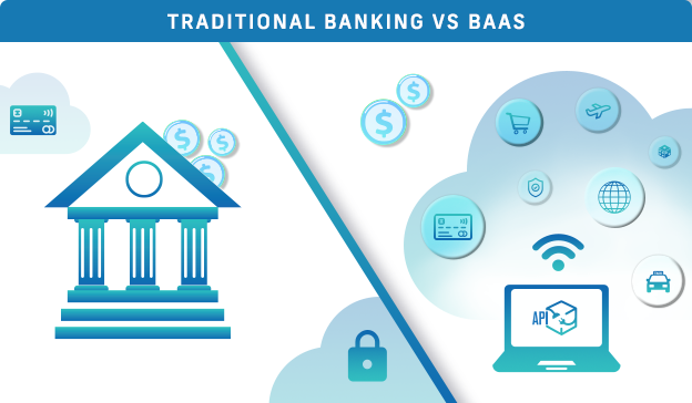 Traditional Banking vs BaaS